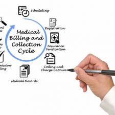 physicians billing service