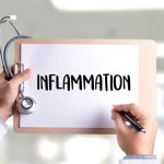 The Causes of Inflammation in The Body